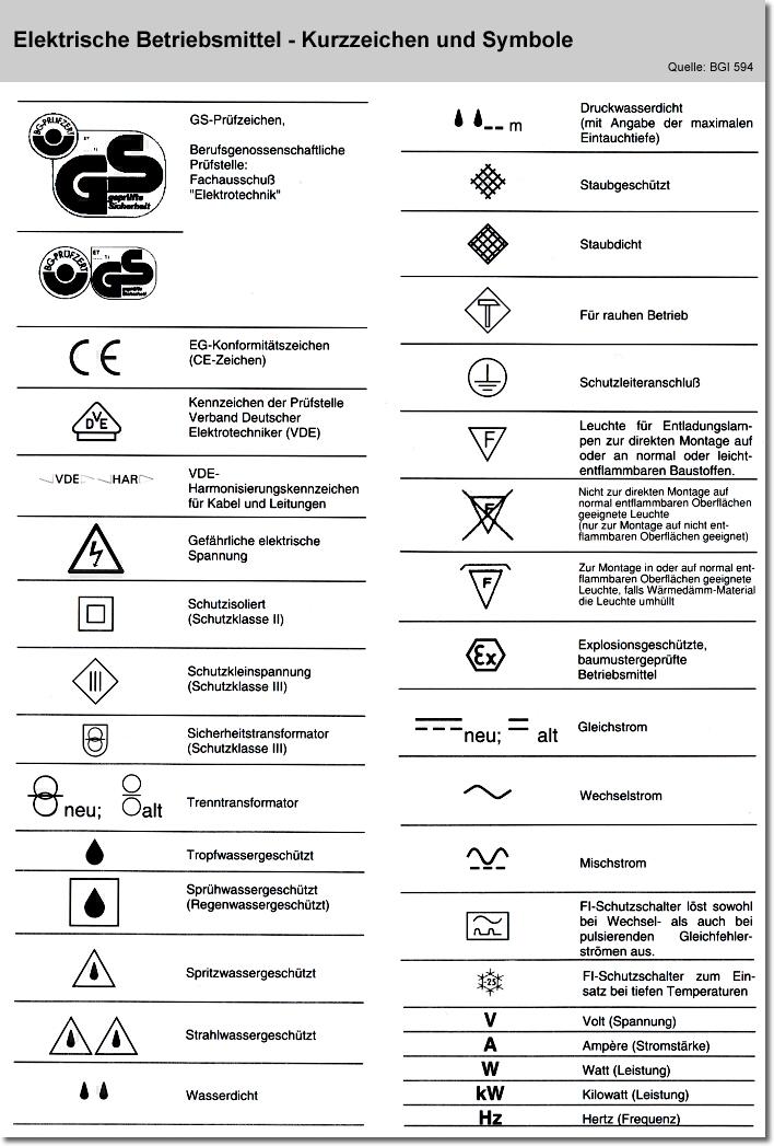 Ausgezeichnet Elektrische Zeichnungen Symbole Zeitgenössisch ...