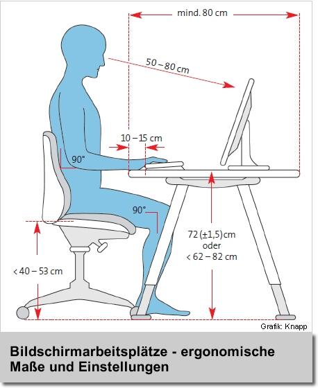 bildschirmarbeitspl tze glossar b a d gmbh. Black Bedroom Furniture Sets. Home Design Ideas